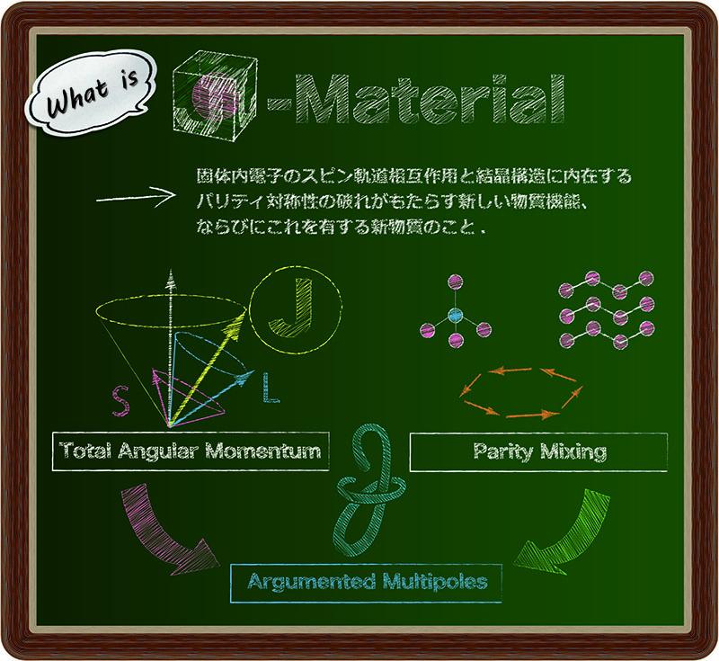 詳しくは<a href='http://phys.sci.hokudai.ac.jp/LABS/kyokutei/vlt/whatsJmaterial.htm '>こちら</a>