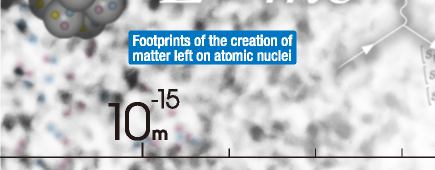 Footprints of the creation of matter left on atomic nuclei