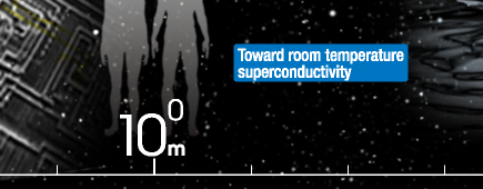 Toward room temperature superconductivity